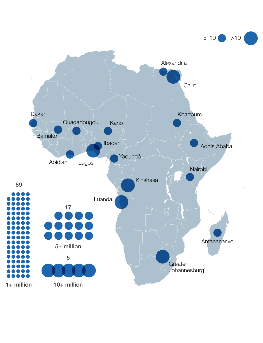 mckinsey-africa-study-growth